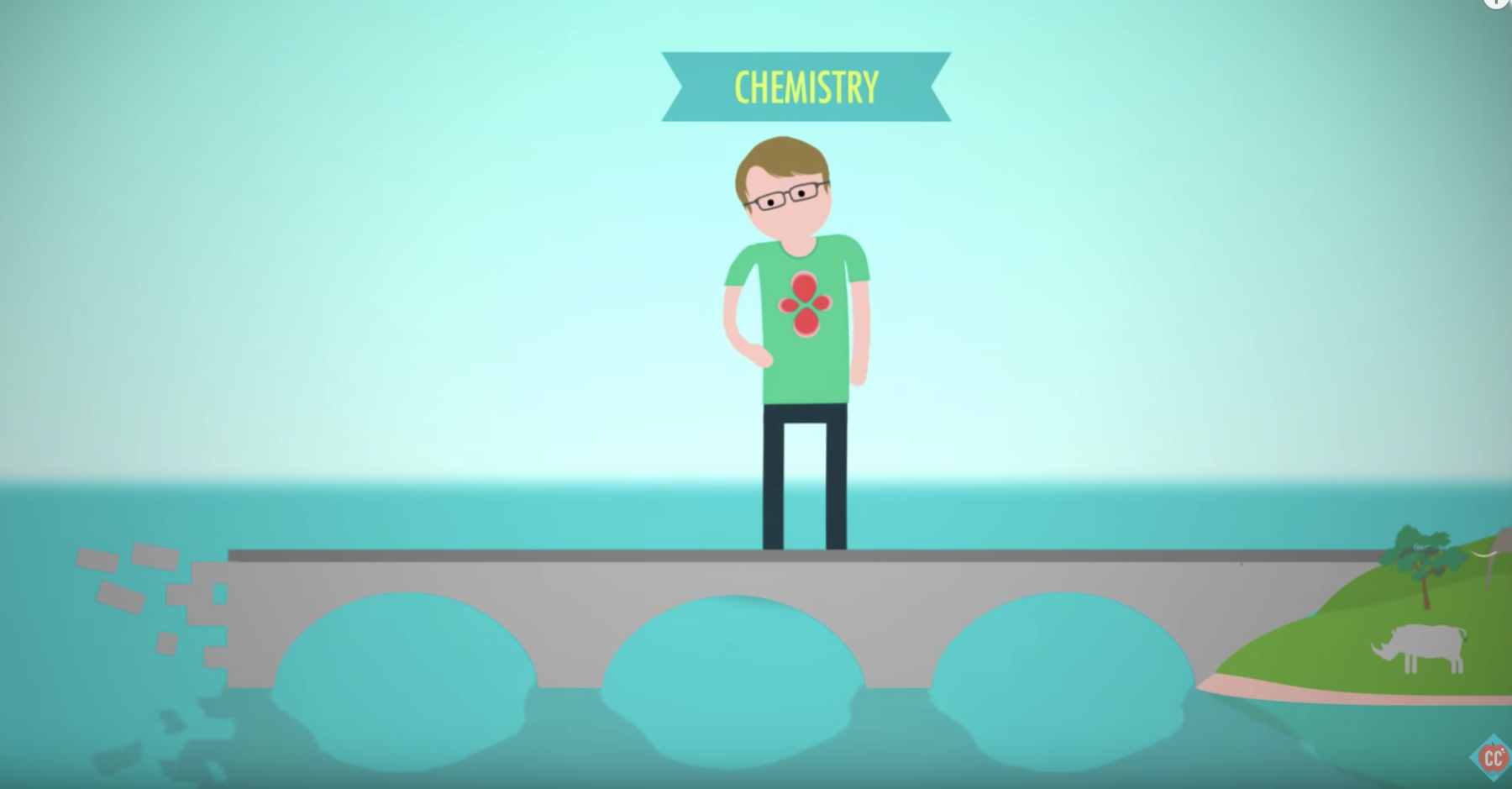 A crash course in chemistry