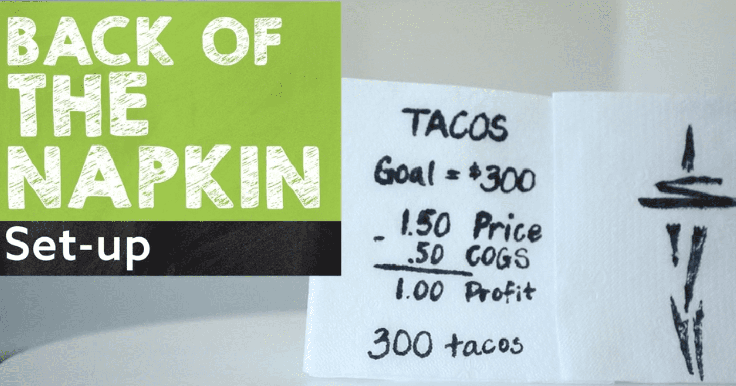 "Promote quick and creative thinking with the ""Back of the Napkin"" activity"